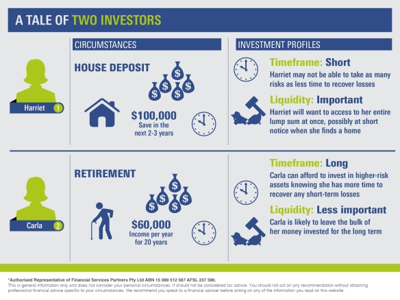 Infographic_A tale of two investors
