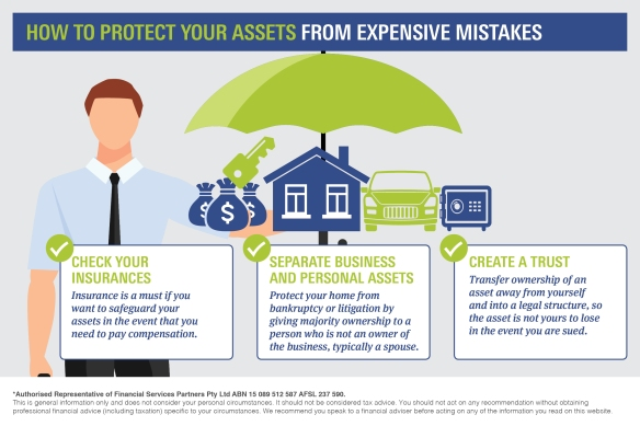 infographic_how-to-protect-your-assets
