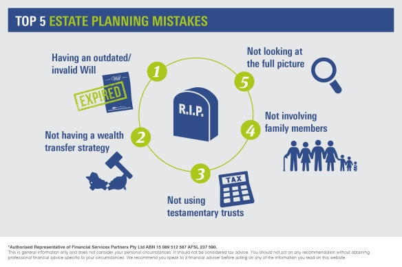 Infographic_Top 5 estate planning mistakes