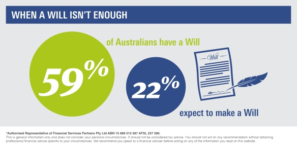 Infographic_When a will isn't enough