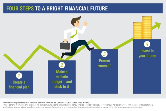 Infographic_ Four steps to a bright financial future