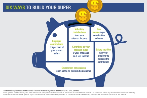 Infographic_Six ways to build your super