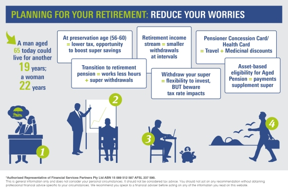 Infographic_Planning for your retirement