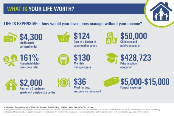 Infographic_Are you insuring your biggest asset?