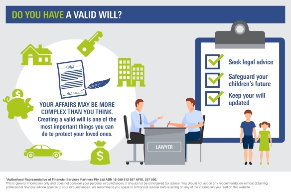 infographic_do-you-have-a-valid-will