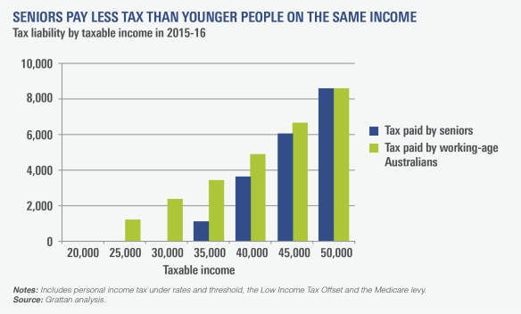 infographic_tax-changes_chart-1