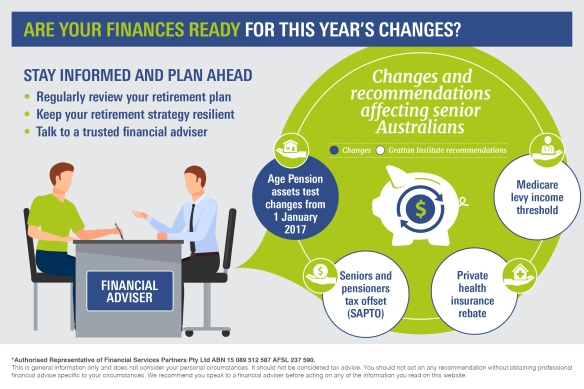 infographic_are-your-finances-ready_v3