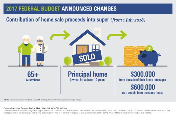 Infographic_Federal Budget 2017_Contributions of home sale