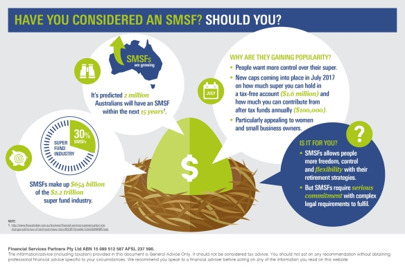 Infographic_Why are more Australians choosing SMSFs