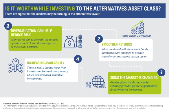 Infographic_Is it worthwhile investing to alternatives
