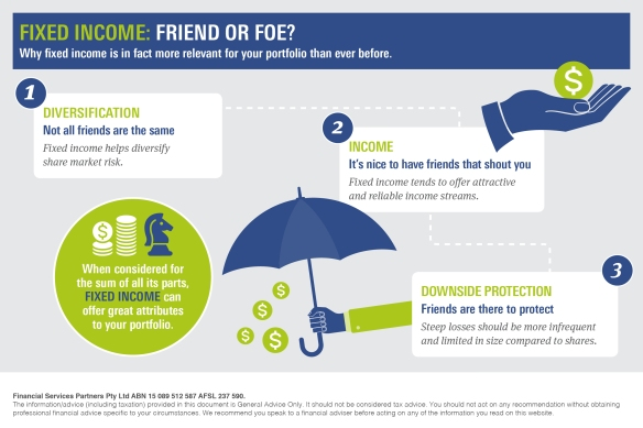 Infographic_Fixed Income_friend or foe_V2