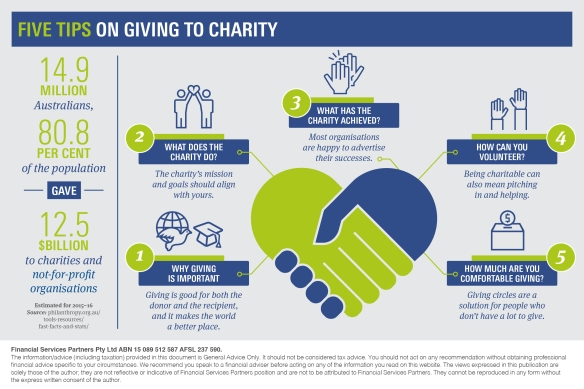Infographic_Five tips on giving to charity