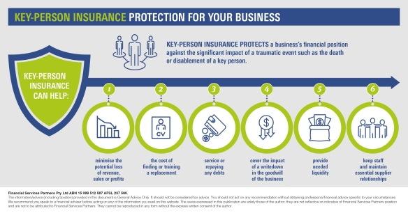 Infographic_Key-person insurance_600x315px