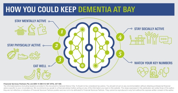 Infographic_How you could keep dementia at bay