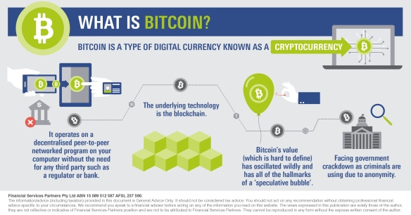 Infographic_What is bitcoin