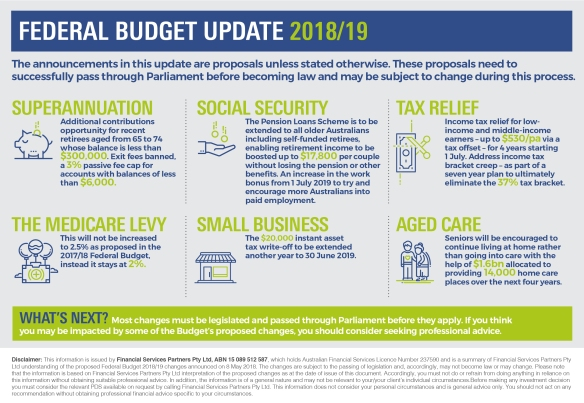 Infographic_Federal Budget 2018_FSP