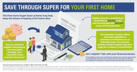 Infographic_Save through super for your first home