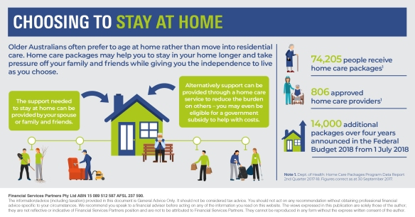 Infographic_Choosing to stay at home_FSP