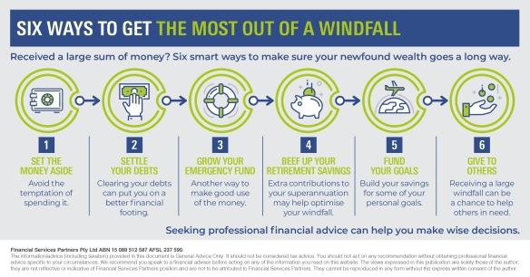 Infographic_Six ways to get the most out of a windfall_v2_FSP