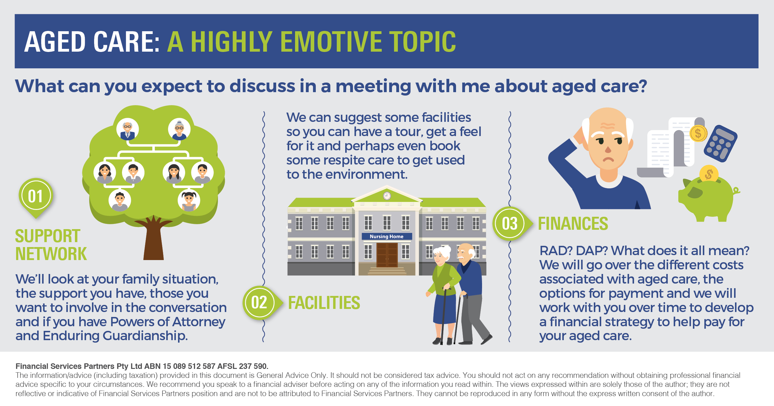 infographic_aged care_a highly emotive topic_v2