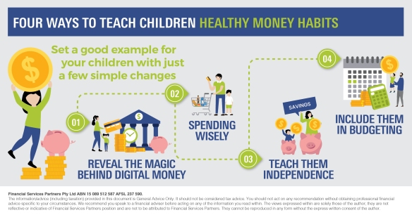 Infographic_Four ways to teach children healthy money habits_FSP