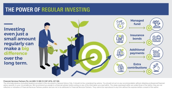 Infographic_The power of regular investing_FSP