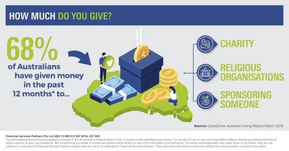 Infographic_How much do you give_FSP