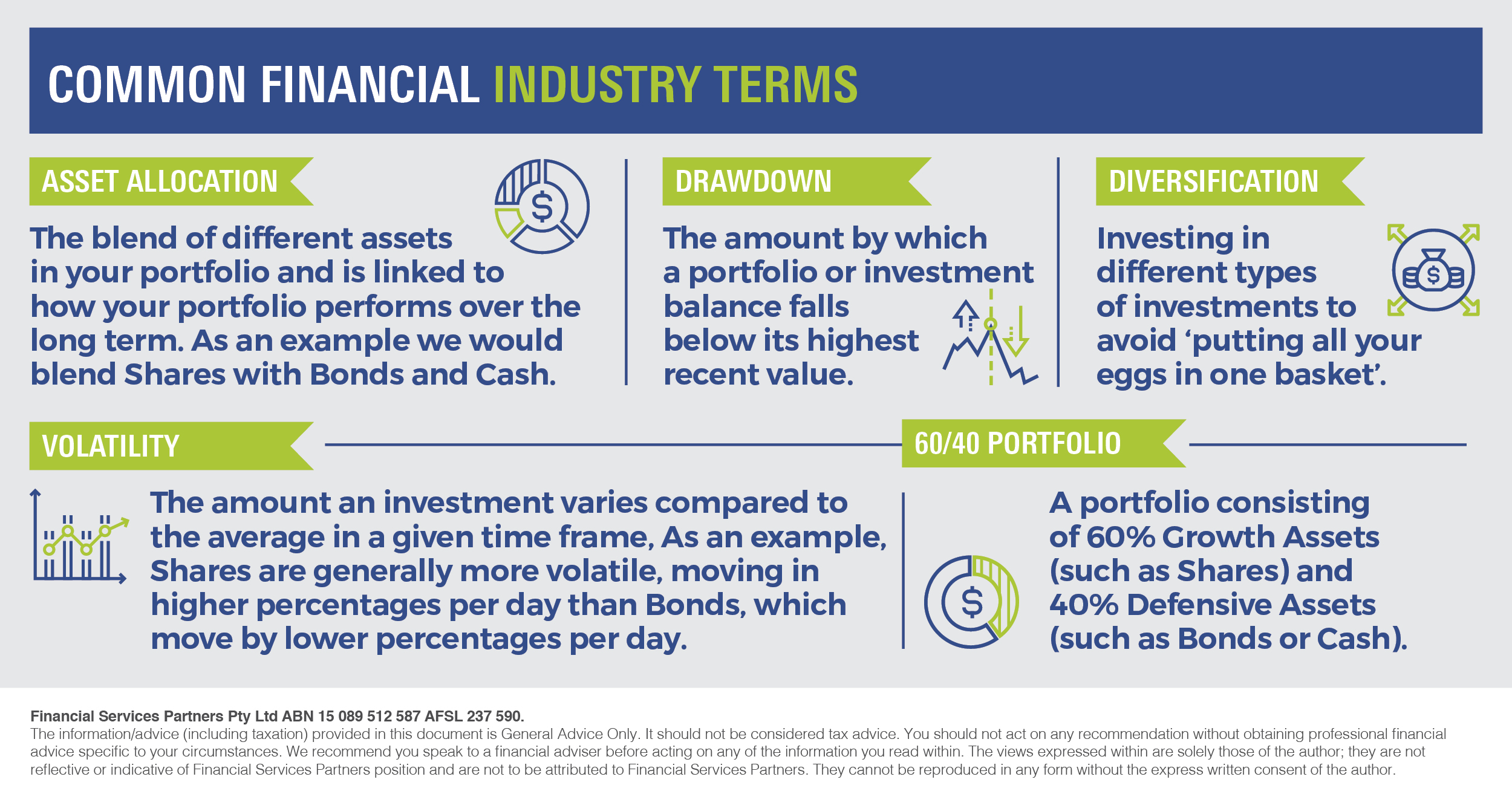 Infographic_Common Financial Industry Terms_FSP