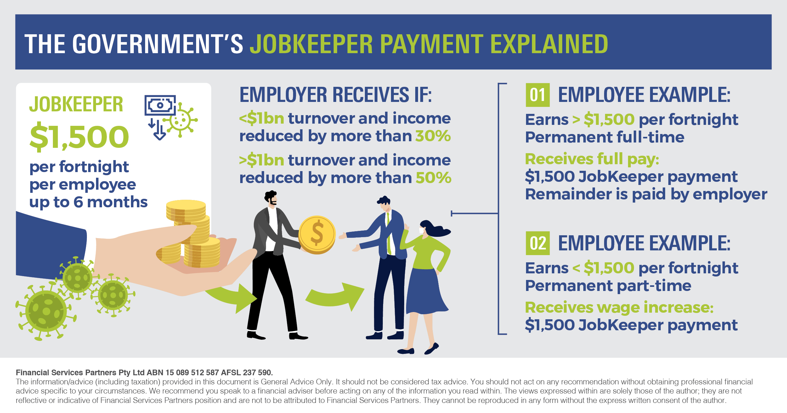 Infographic_The Government's JobKeeper Payment Explained_FSP