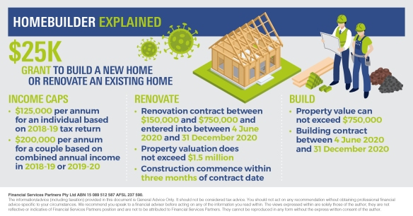 Infographic_HomeBuilder explained_FSP